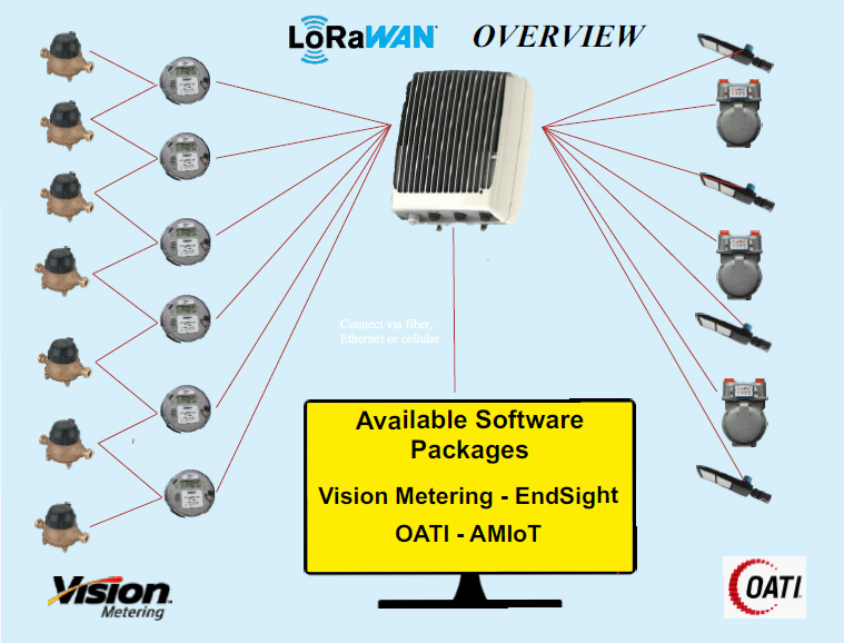 LoRa_Overview_graphic_2020_02